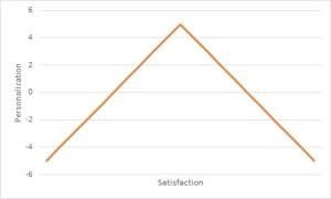 ellinger curve3