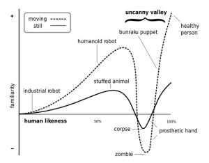 uncanny valley