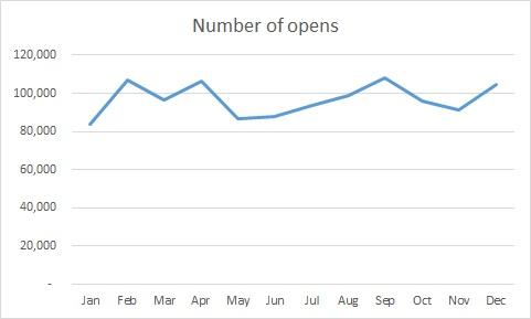 openrate3